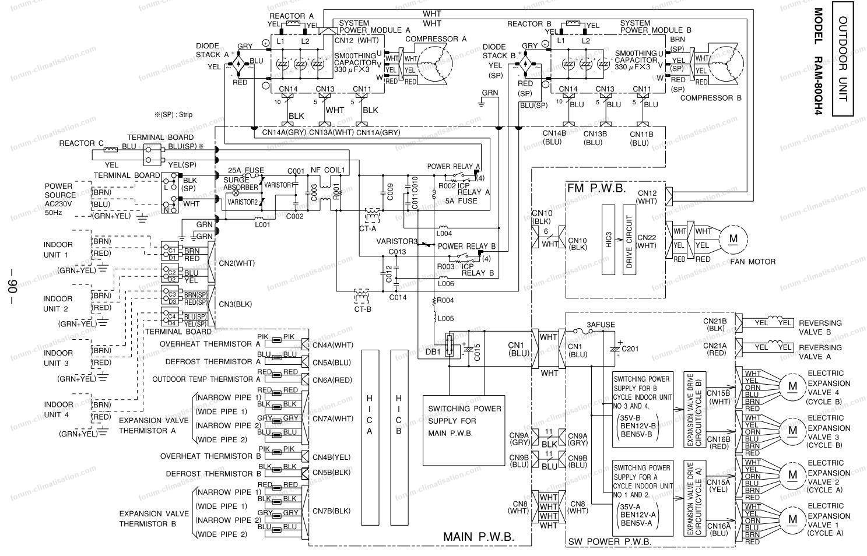 connecteurs ram80qh4 Hitachi