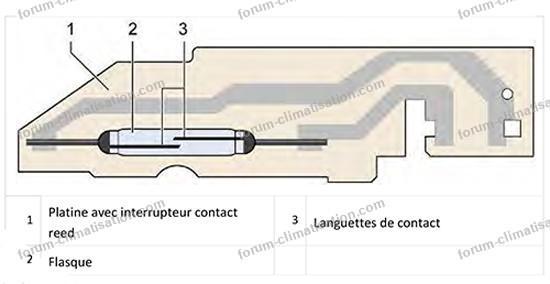 contact flotteur pompe