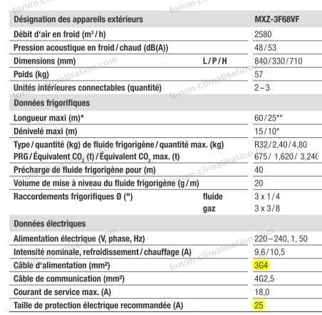 Documentation technique MXZ 3f68vf