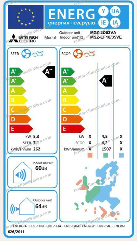 étiquette énergie climatisation