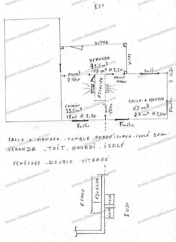 Plan maison installation climatisation