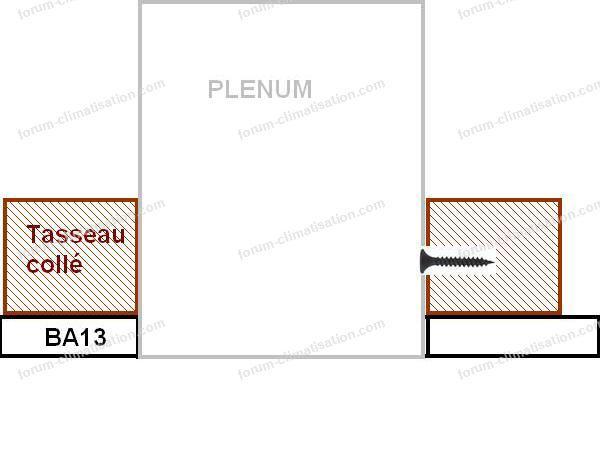 fixation plenum