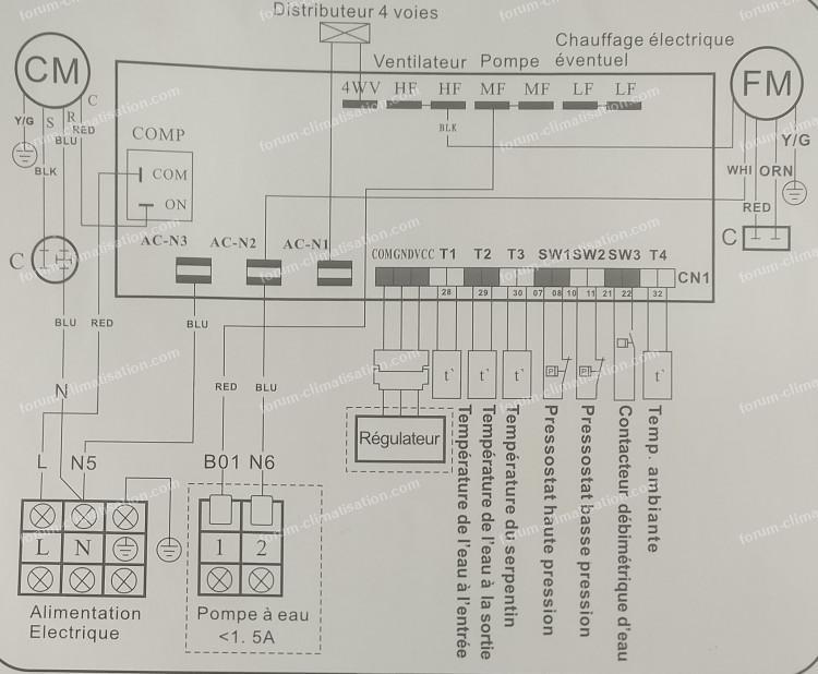 schéma PAC de piscine Mecatherm
