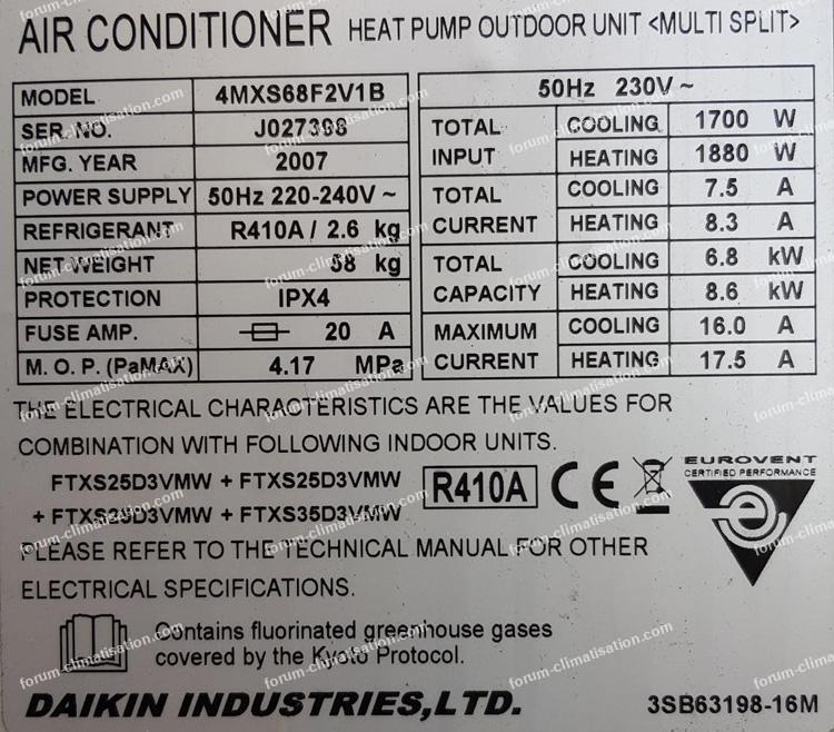 groupe Daikin 4MXS68F2V1B disjoncte