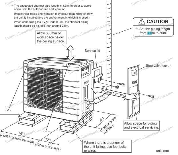 longueur des liaisons frigorifiques