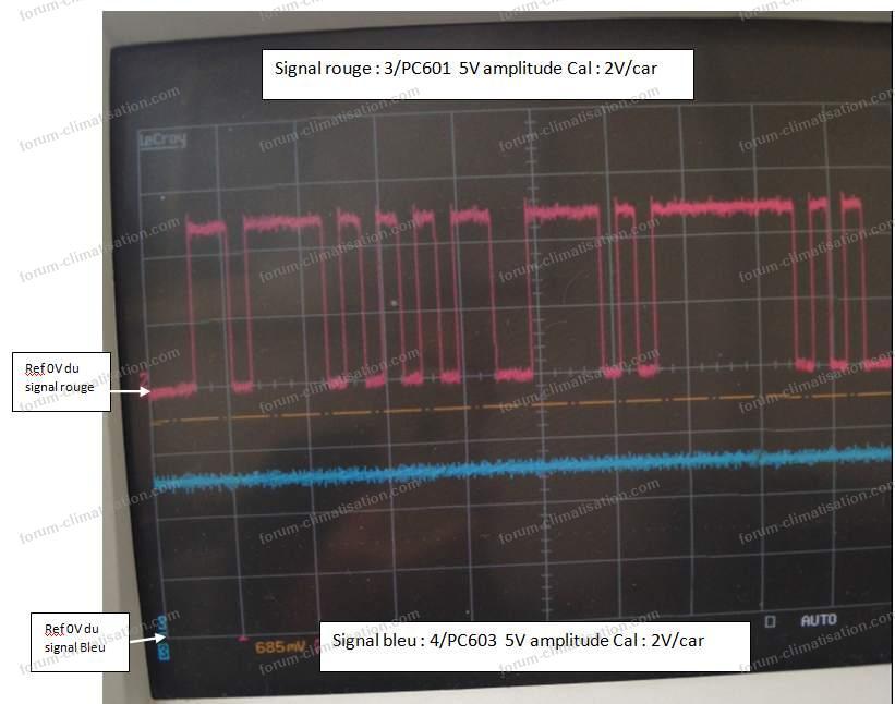 mesure optocoupleur
