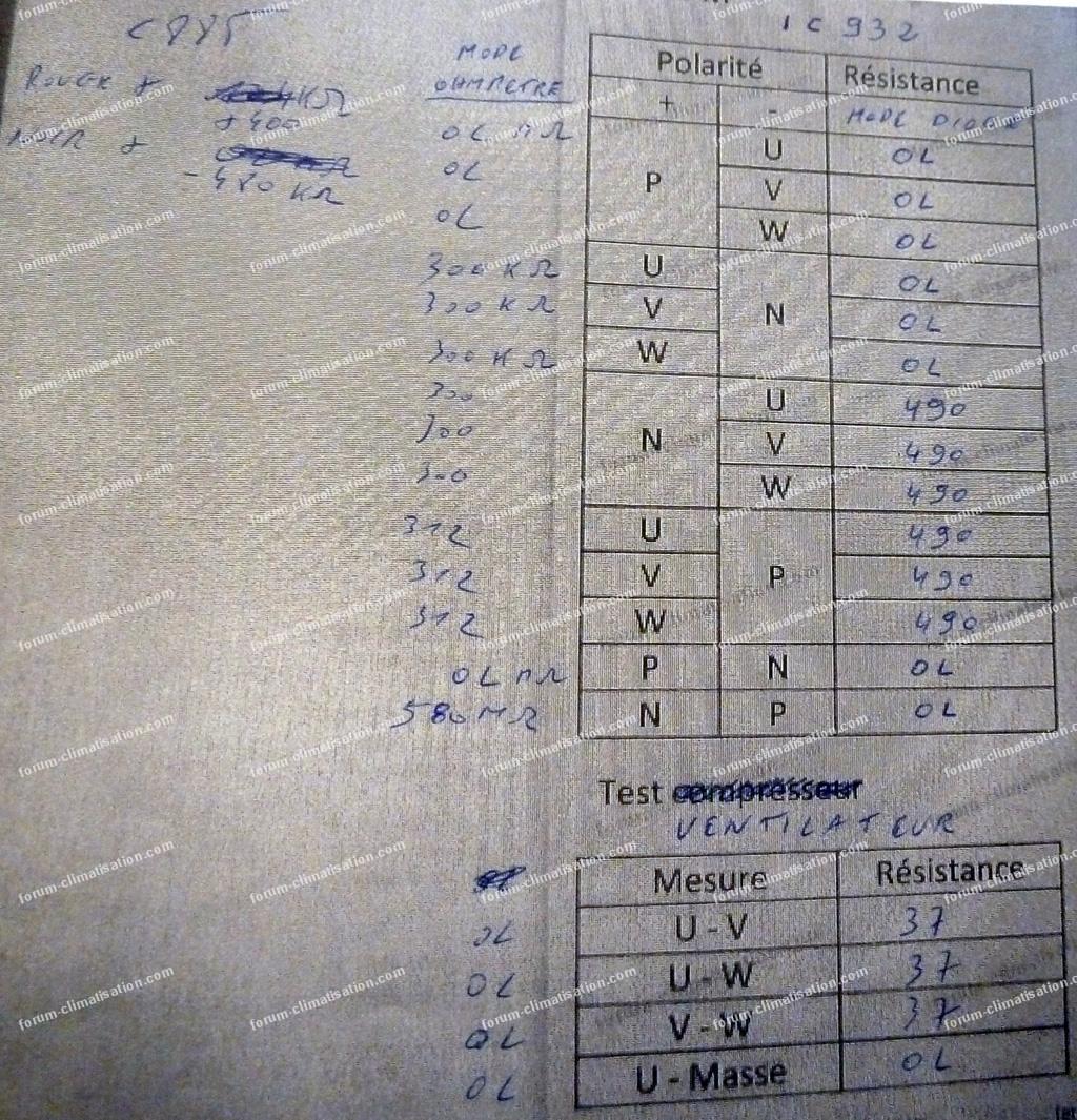 Resultat 02 mesures test IMP