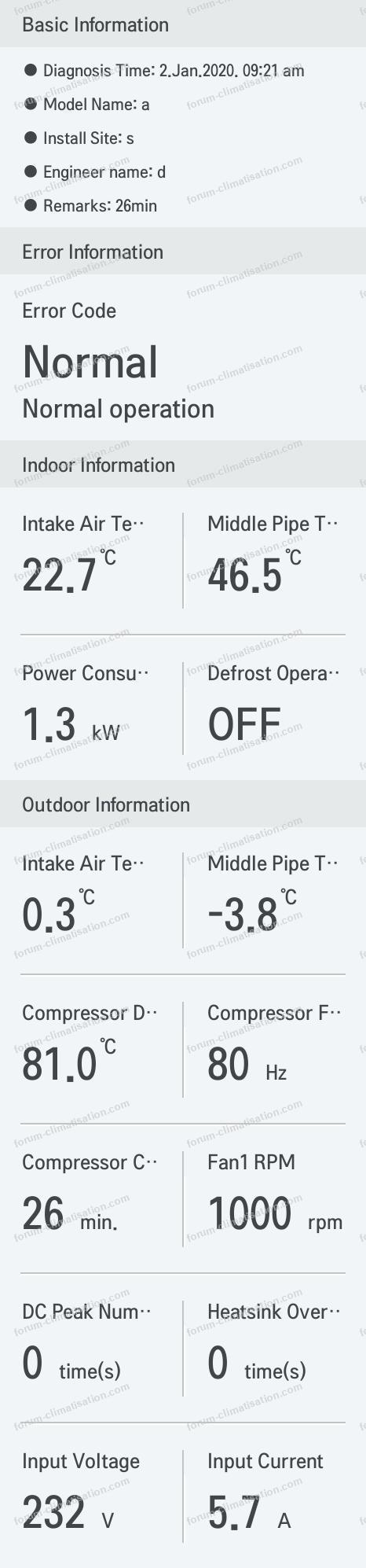 monitorer fonctionnement clim