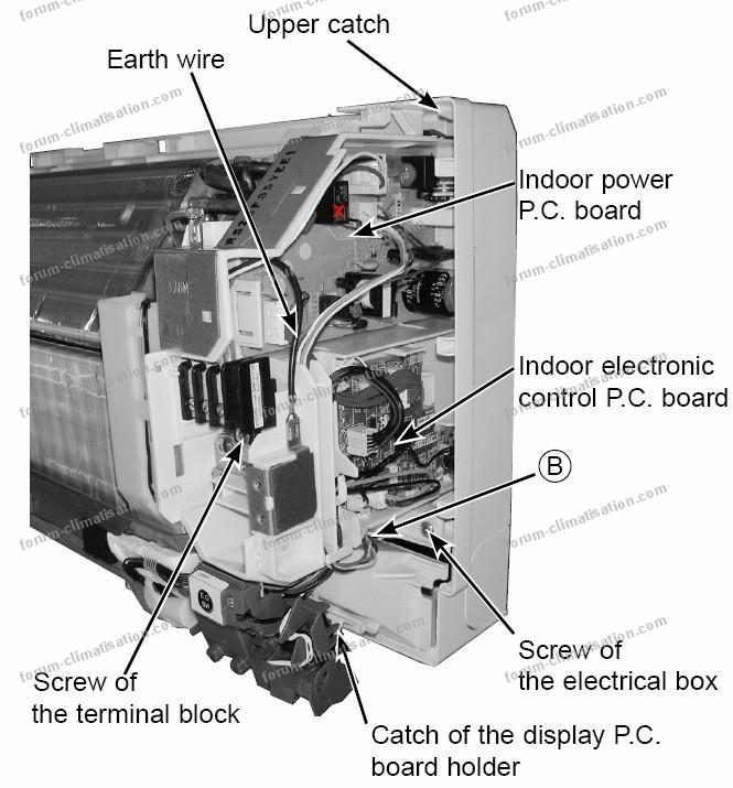 Forum climatisation diagnostic panne climatisation bruit - Clim reversible mitsubishi prix ...