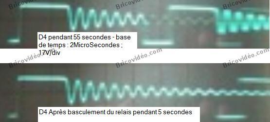mesure oscilloscope dépannage climatisation