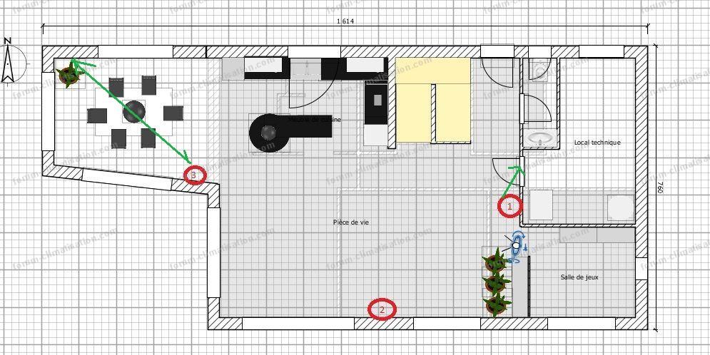 plan emplacement des splits