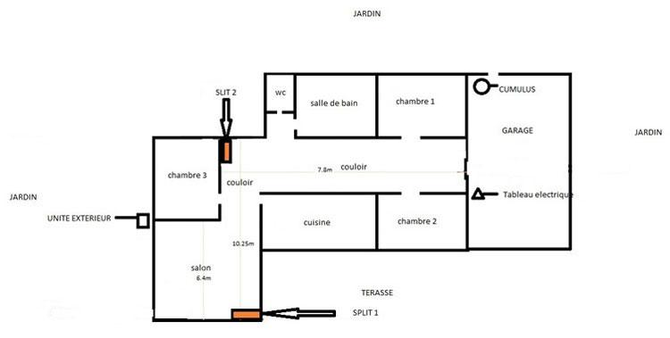 plan emplacements splits mitsubishi