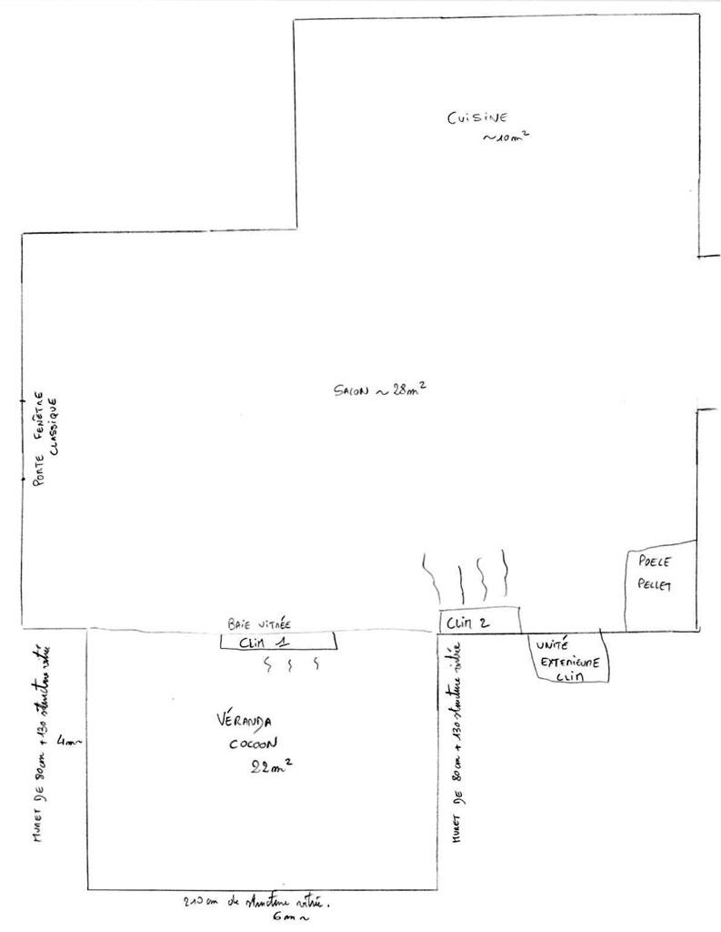 conseil d 39 achat climatisation j 39 envisage d 39 acheter une clim pour mon domicile un produit fiable. Black Bedroom Furniture Sets. Home Design Ideas