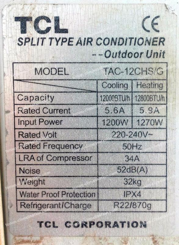 réglage vitesse ventilateur split