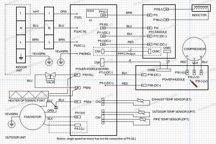 schéma climatiseur Airton TAC-12CHSA/ZI