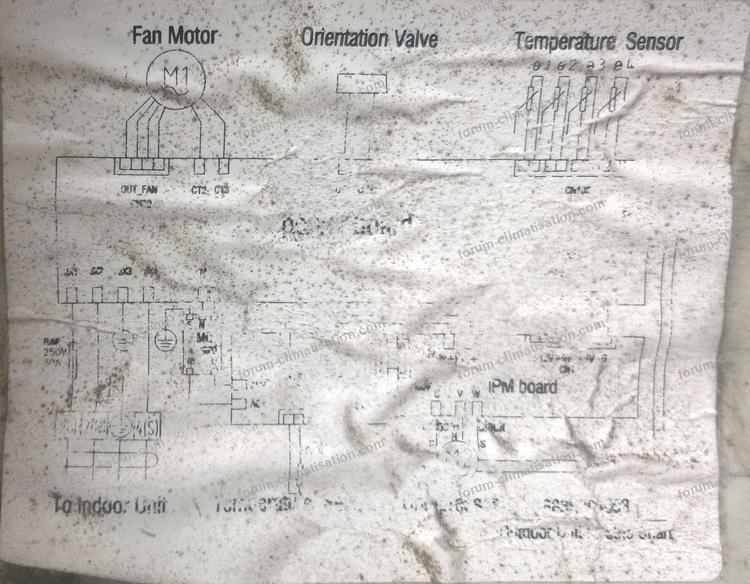 schéma carte clim AUX