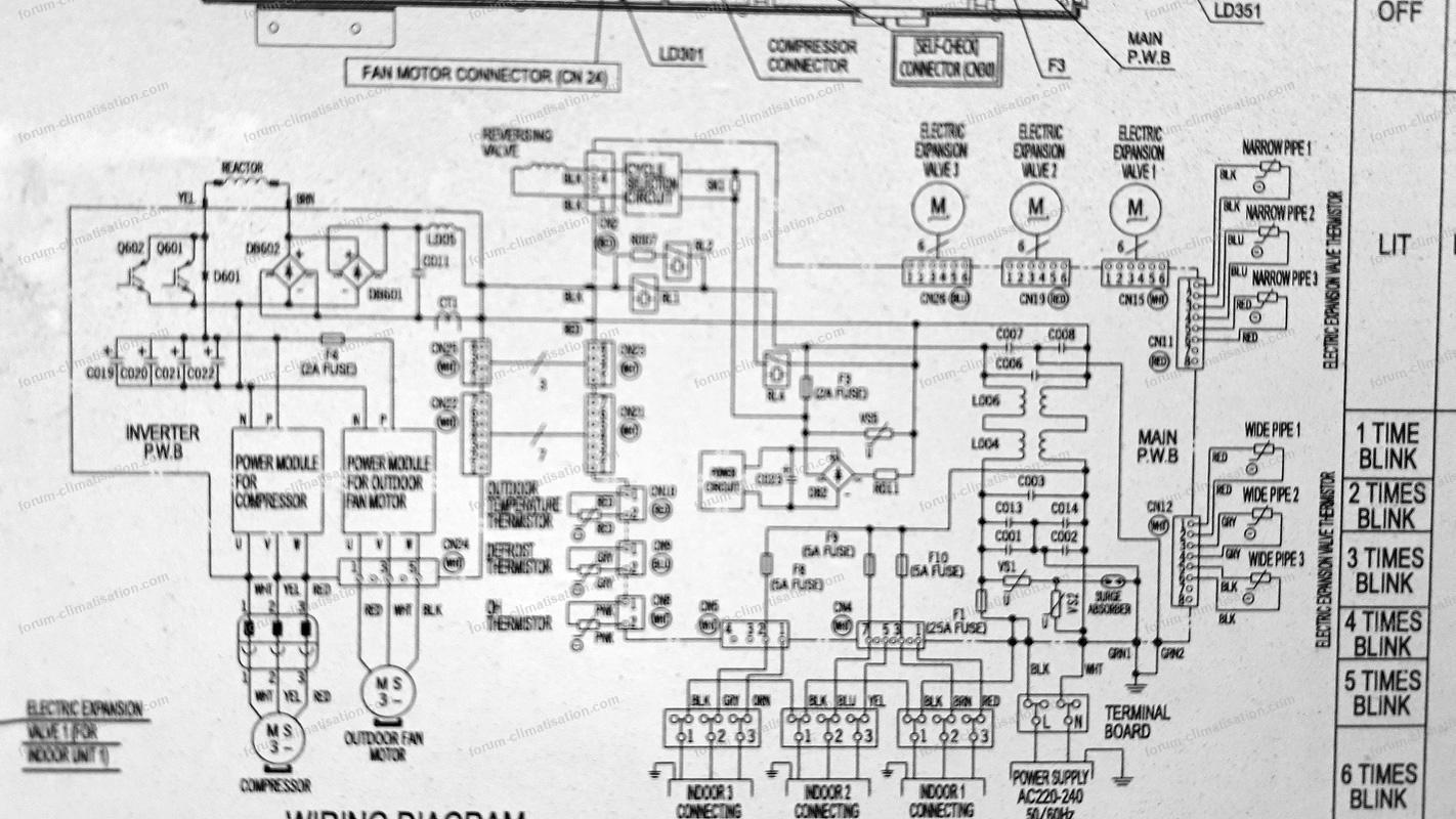 schéma clim Hitachi bi-split