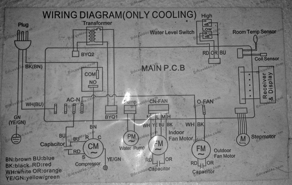 d pannage climatisation panne clim firstline 12000 cp tester t l commande infrarouge. Black Bedroom Furniture Sets. Home Design Ideas