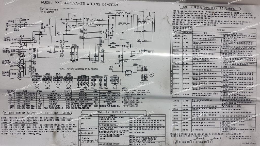 schéma électrique clim Mitsubishi