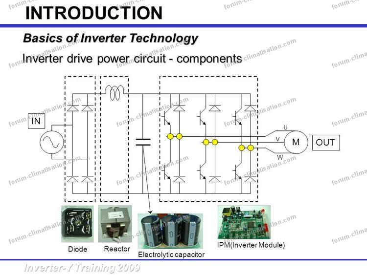 schéma ipm PAC Hitachi