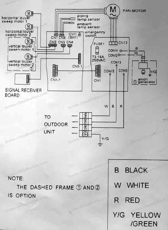 schéma moteur volets clim
