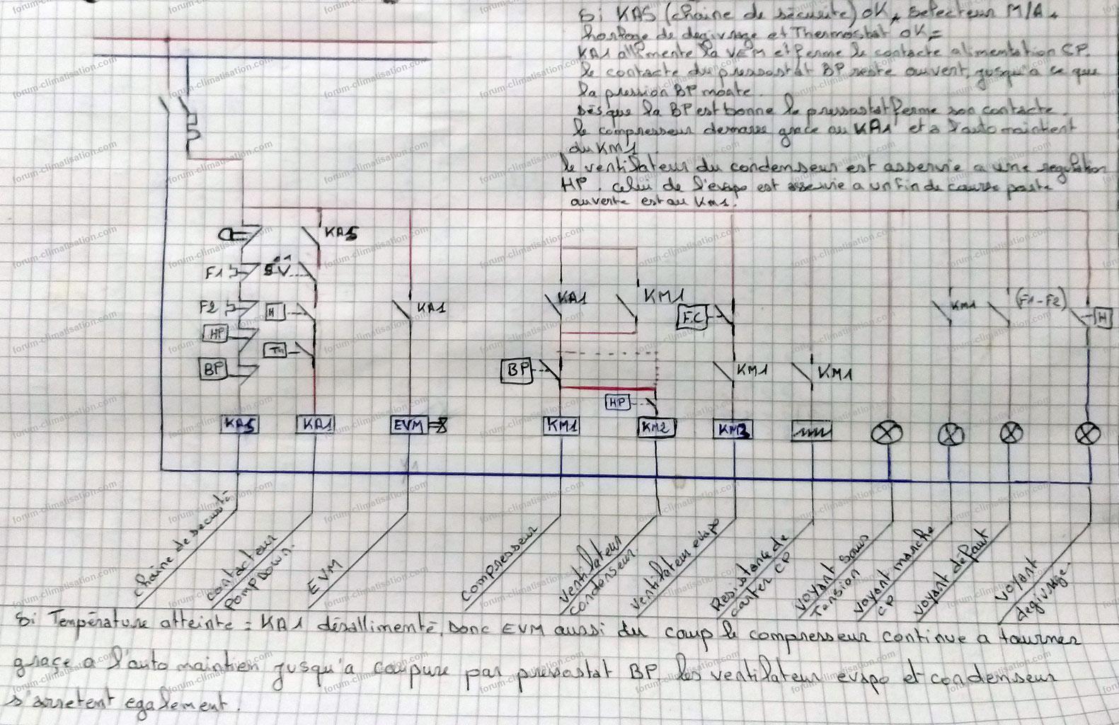 schéma de principe pour un singl pomp down