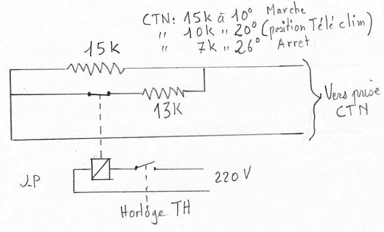 Schéma temperature de consigne climatiseur