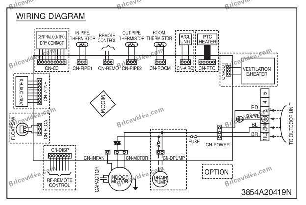 schema ub36