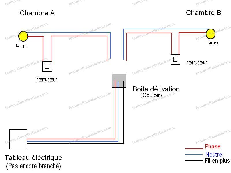 forum d pannage climatisation a la mise en service groupe clim fujitsu asyg09llcc ne d marre pas. Black Bedroom Furniture Sets. Home Design Ideas
