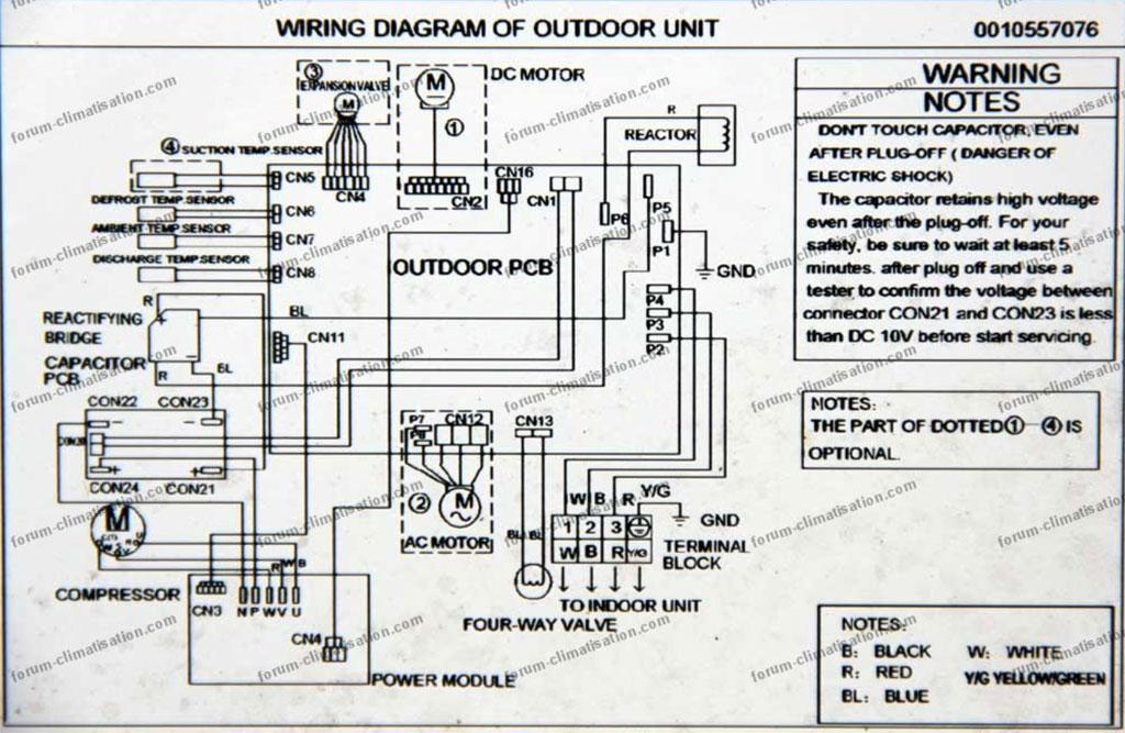 synoptique climatiseur Samsung