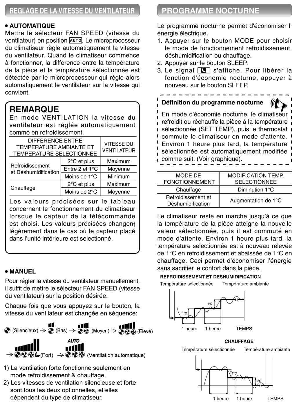 telecommande 06