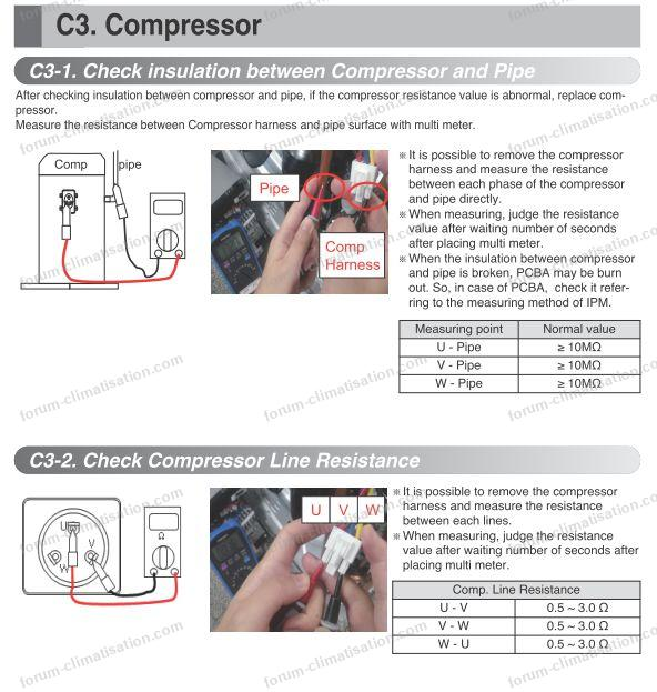 tester le compresseur d'un climatiseur