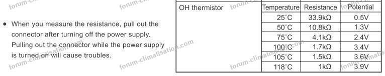 thermistor clim Hitachi