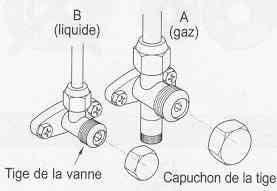 Comment demonter un climatiseur split sans perdre le gaz